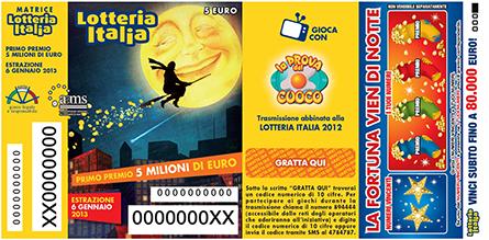 Lotteria Italia, Modena la città più fortunata