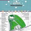 Progetto Centralità Massimina