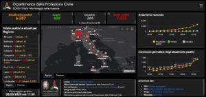 Mappa Coronavirus Italia Protezione Civile